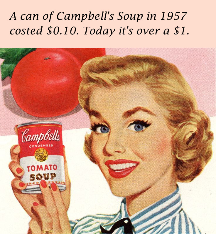 Campbell's Soup Can in 1957