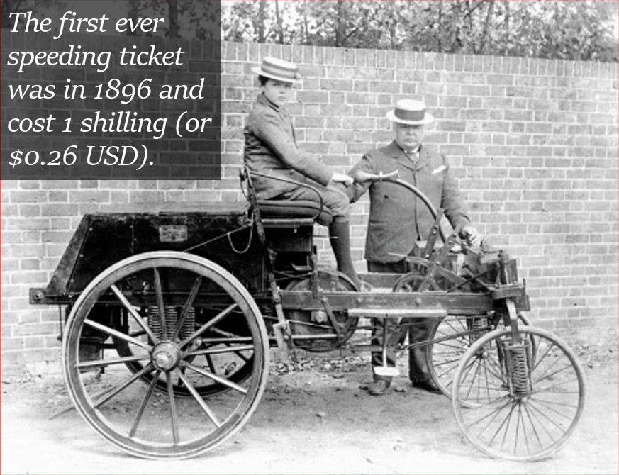 The First Speeding Ticket Cost 1 Shilling in 1896